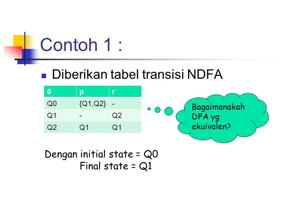 Contoh 1 : Diberikan tabel transisi NDFA Dengan initial state = Q0