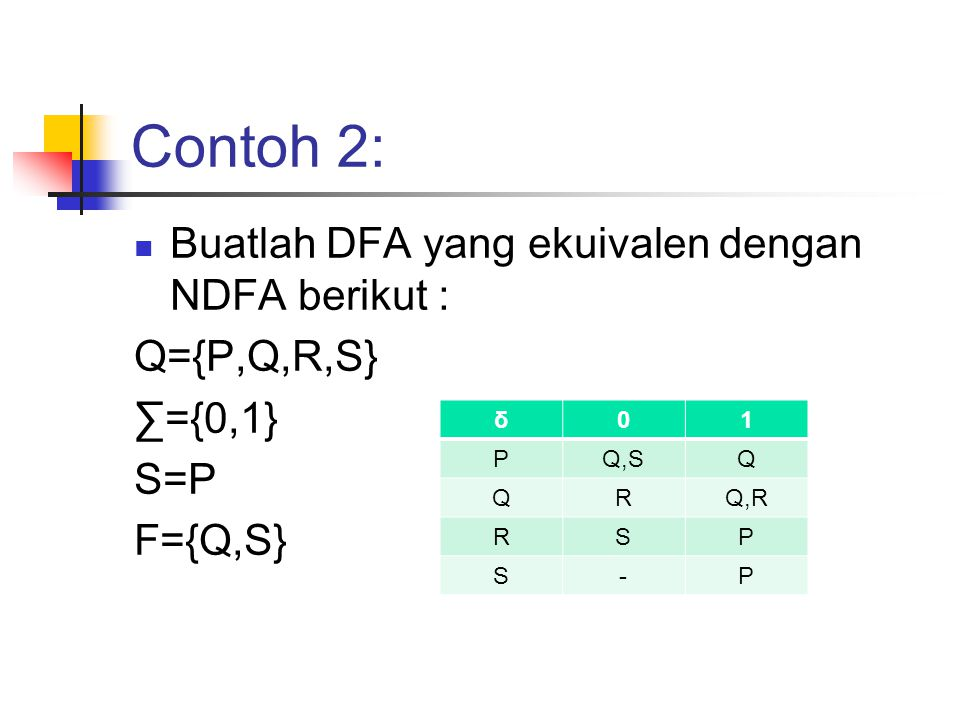 Contoh 2: Buatlah DFA yang ekuivalen dengan NDFA berikut : Q={P,Q,R,S}