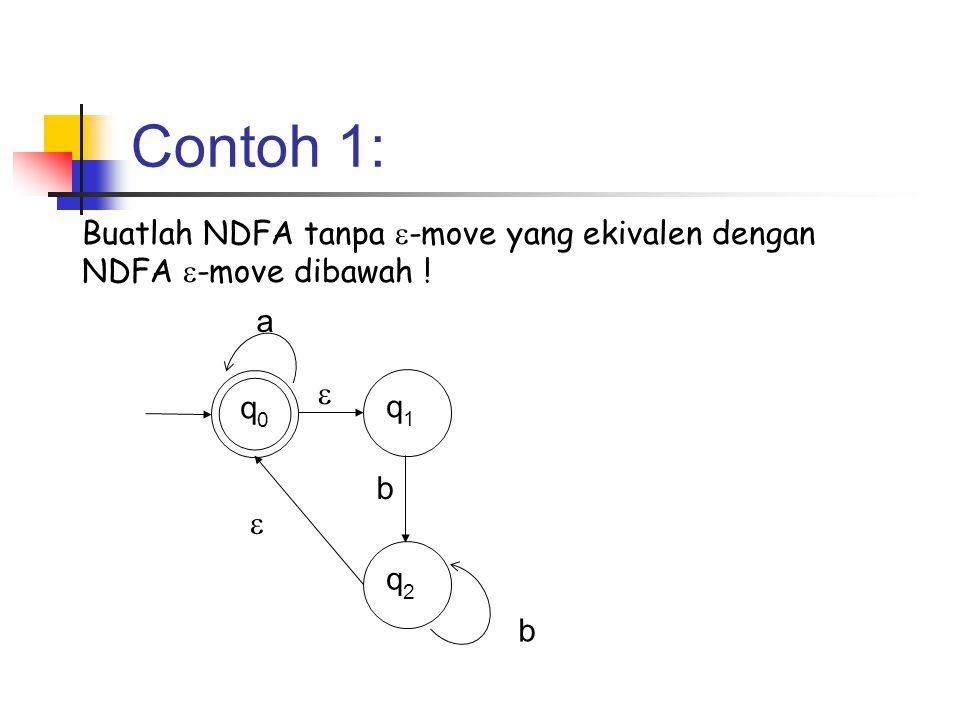 Contoh 1: Buatlah NDFA tanpa -move yang ekivalen dengan NDFA -move dibawah ! q0 q1 a b q2 