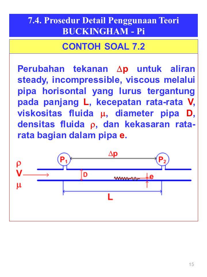 7.4. Prosedur Detail Penggunaan Teori BUCKINGHAM - Pi