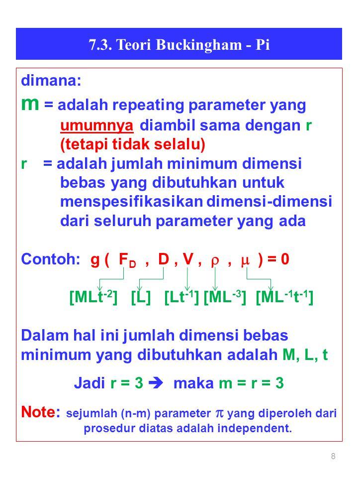 m = adalah repeating parameter yang