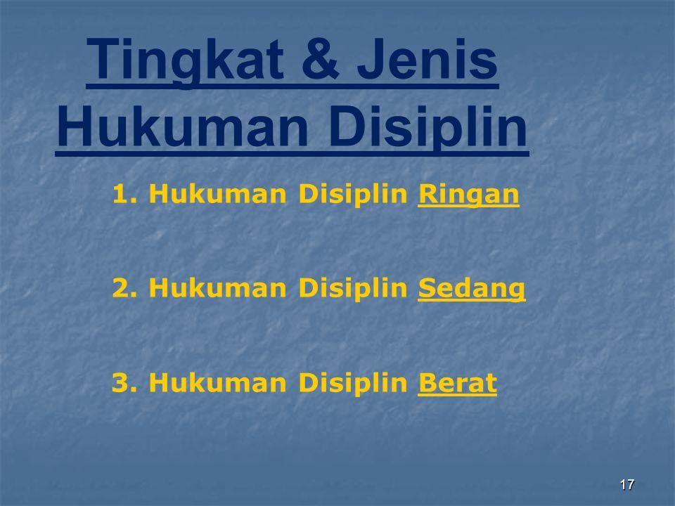 Tingkat & Jenis Hukuman Disiplin
