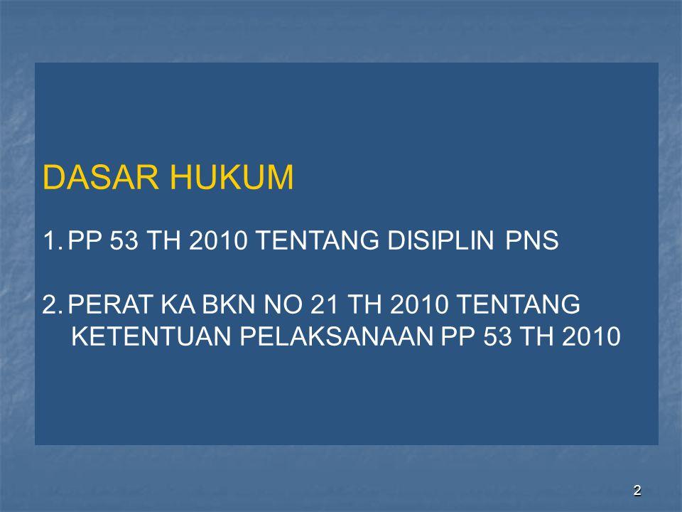 DASAR HUKUM PP 53 TH 2010 TENTANG DISIPLIN PNS