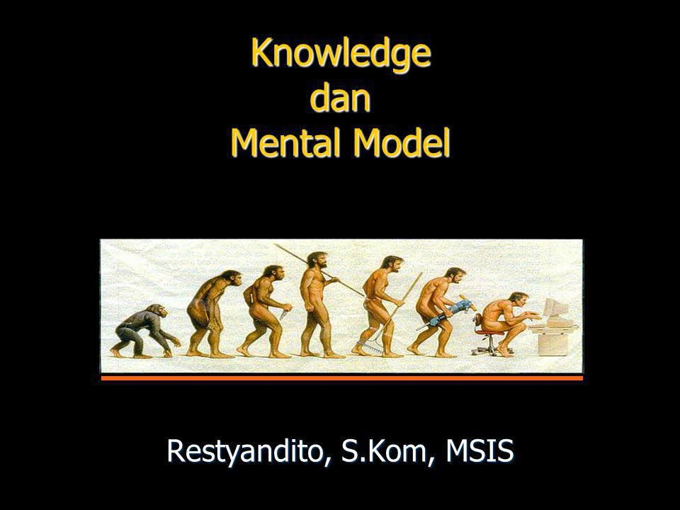 Knowledge dan Mental Model