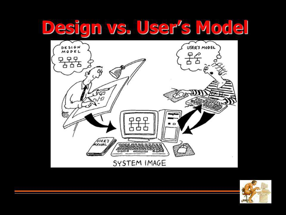 Design vs. User's Model