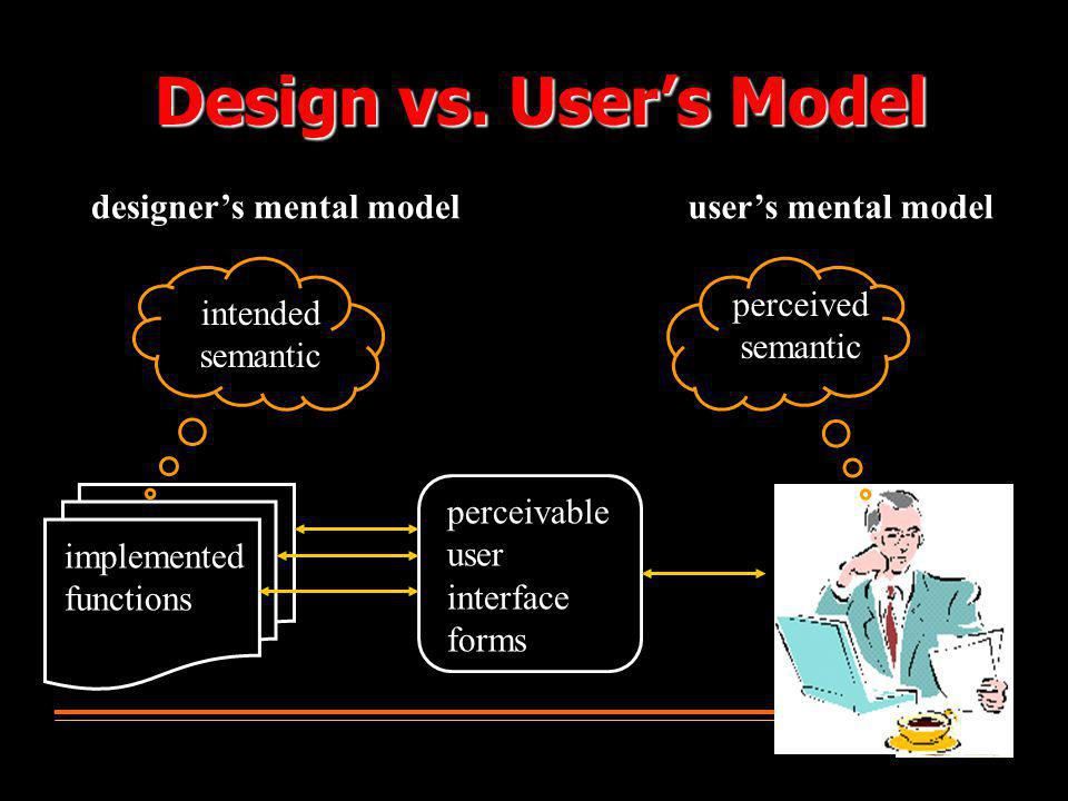 Design vs. User's Model designer's mental model user's mental model