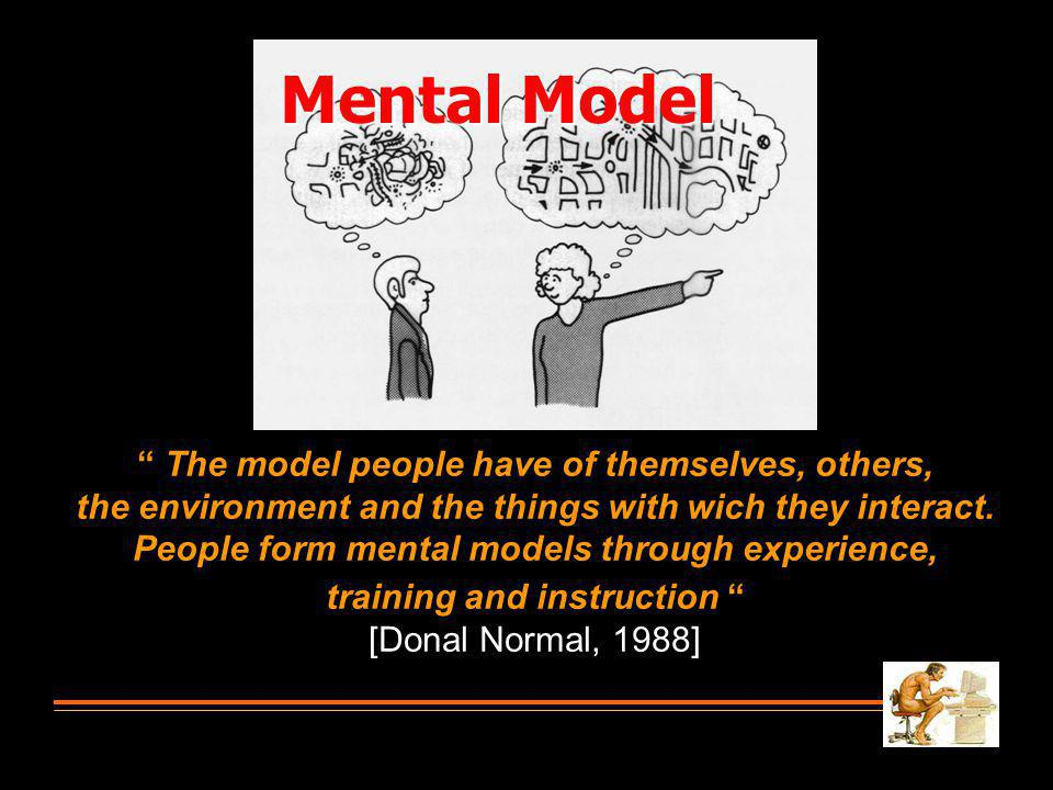 Mental Model The model people have of themselves, others,