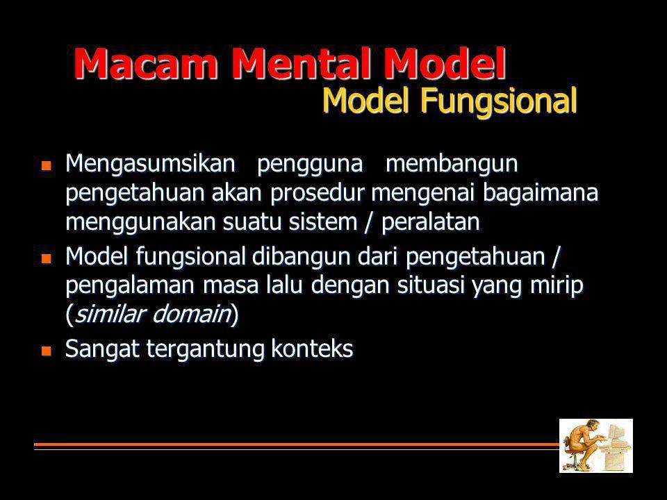 Macam Mental Model Model Fungsional