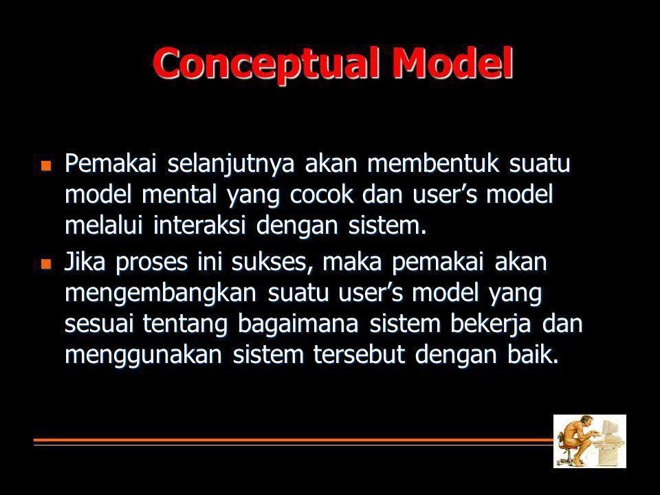 Conceptual Model Pemakai selanjutnya akan membentuk suatu model mental yang cocok dan user's model melalui interaksi dengan sistem.