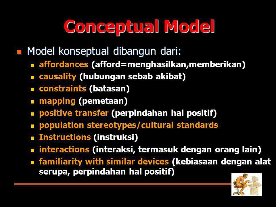 Conceptual Model Model konseptual dibangun dari: