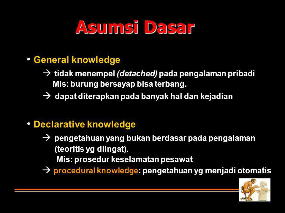 Asumsi Dasar • General knowledge