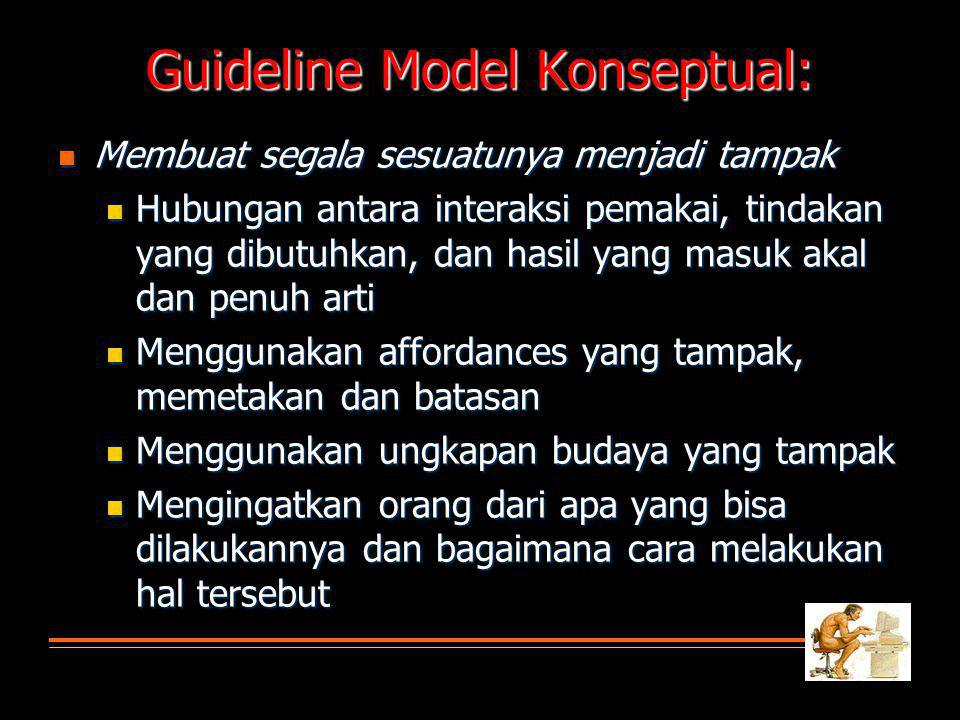 Guideline Model Konseptual: