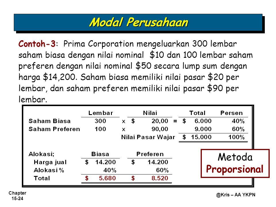 Modal Perusahaan Metoda Proporsional