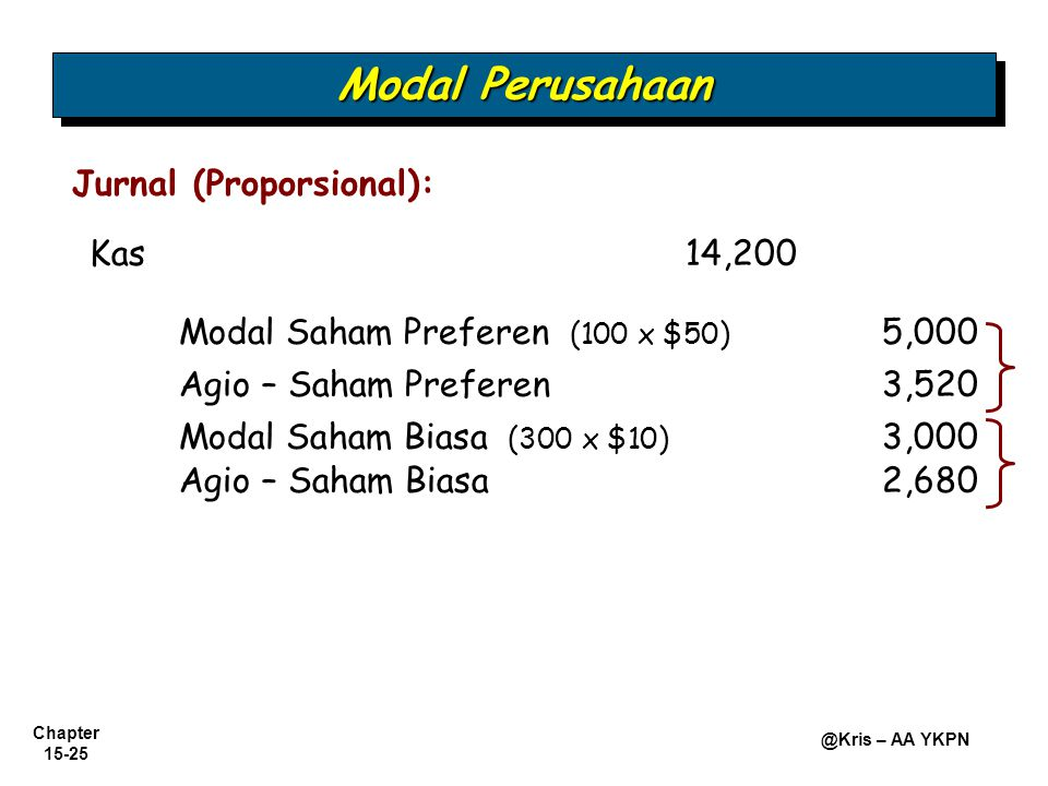 Modal Perusahaan Jurnal (Proporsional): Kas 14,200