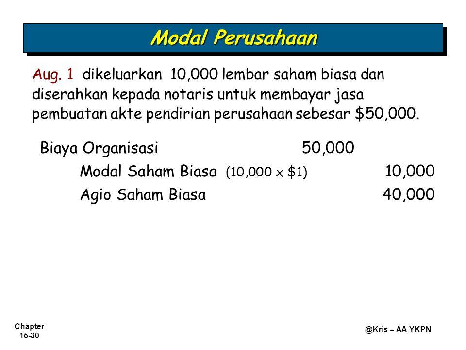 Modal Perusahaan Biaya Organisasi 50,000