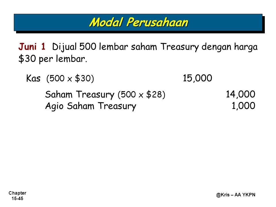 Modal Perusahaan Juni 1 Dijual 500 lembar saham Treasury dengan harga $30 per lembar. Kas (500 x $30) 15,000.