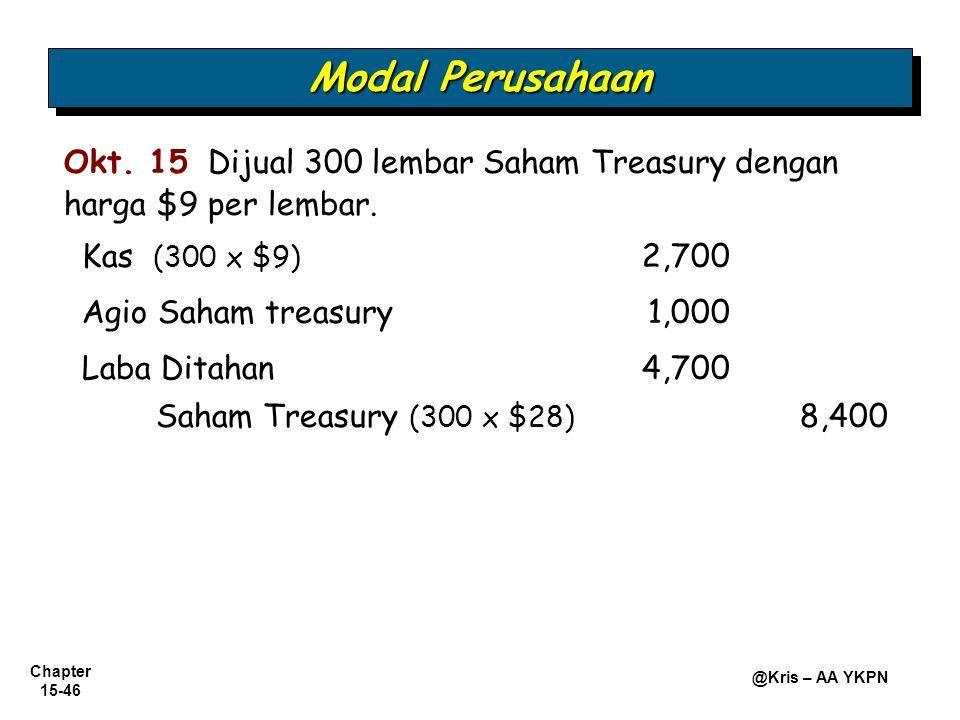 Modal Perusahaan Okt. 15 Dijual 300 lembar Saham Treasury dengan harga $9 per lembar. Kas (300 x $9) 2,700.