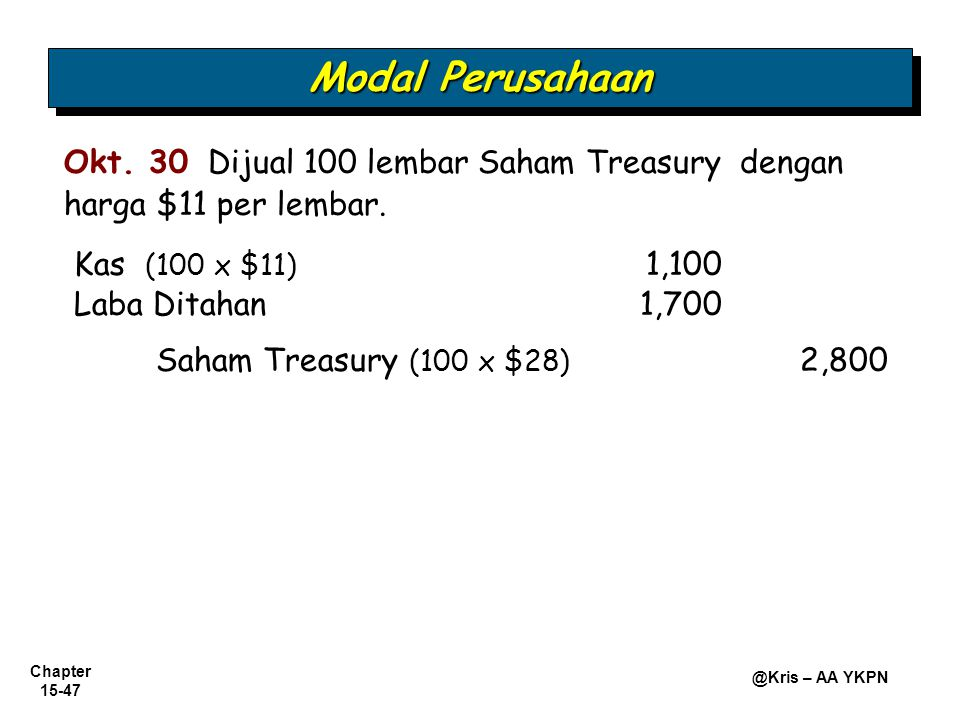 Modal Perusahaan Okt. 30 Dijual 100 lembar Saham Treasury dengan harga $11 per lembar. Kas (100 x $11) 1,100.