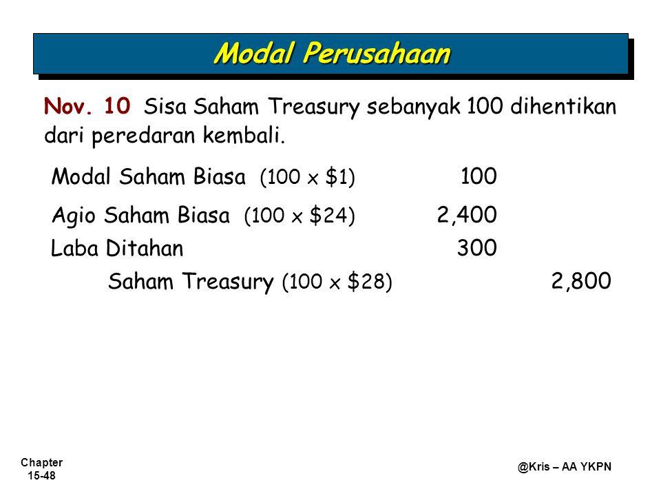 Modal Perusahaan Nov. 10 Sisa Saham Treasury sebanyak 100 dihentikan dari peredaran kembali. Modal Saham Biasa (100 x $1) 100.