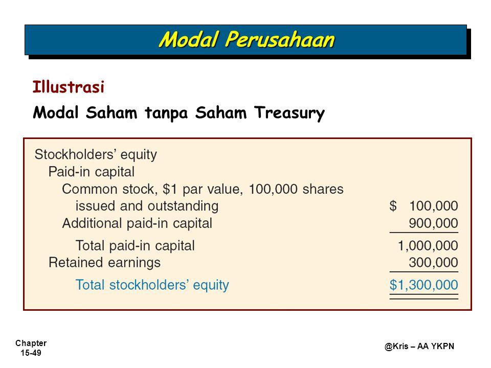 Modal Perusahaan Illustrasi Modal Saham tanpa Saham Treasury