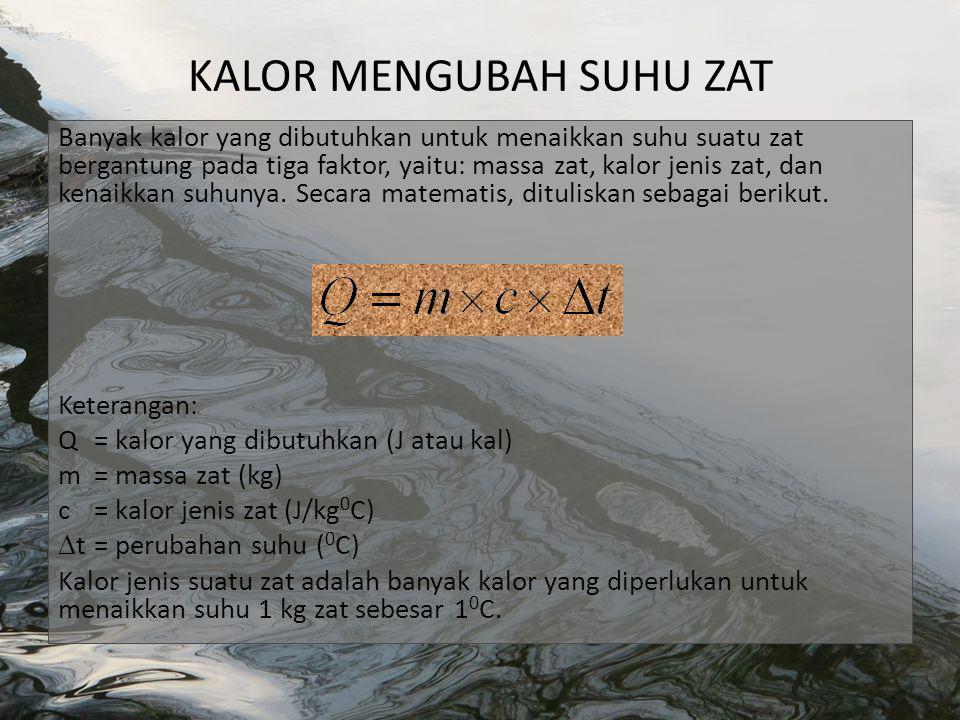KALOR MENGUBAH SUHU ZAT