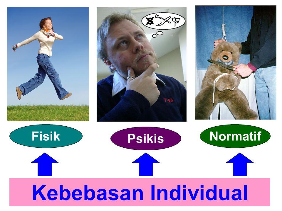 Fisik Normatif Psikis Kebebasan Individual