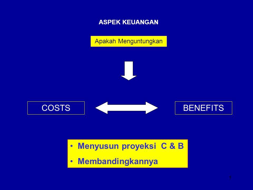 COSTS BENEFITS Menyusun proyeksi C & B Membandingkannya ASPEK KEUANGAN