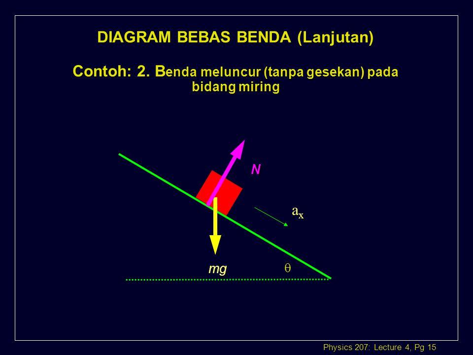 DIAGRAM BEBAS BENDA (Lanjutan) Contoh: 2