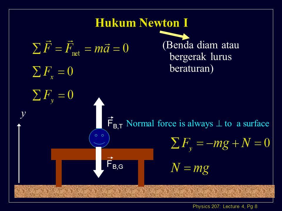 Hukum Newton I (Benda diam atau bergerak lurus beraturan) y