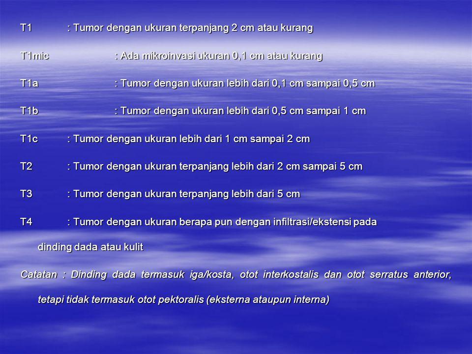 T1 : Tumor dengan ukuran terpanjang 2 cm atau kurang