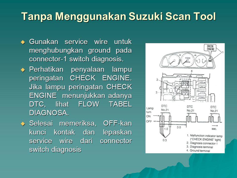 Tanpa Menggunakan Suzuki Scan Tool