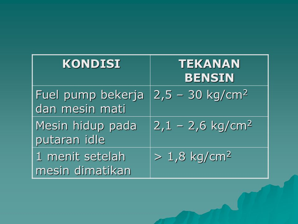 KONDISI TEKANAN BENSIN. Fuel pump bekerja dan mesin mati. 2,5 – 30 kg/cm2. Mesin hidup pada putaran idle.