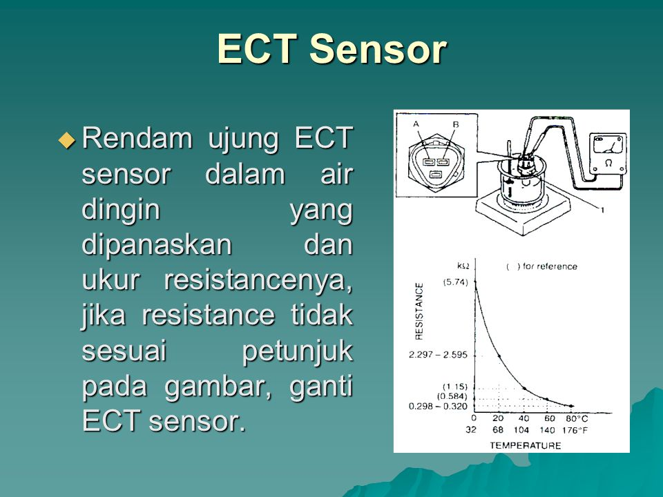 ECT Sensor