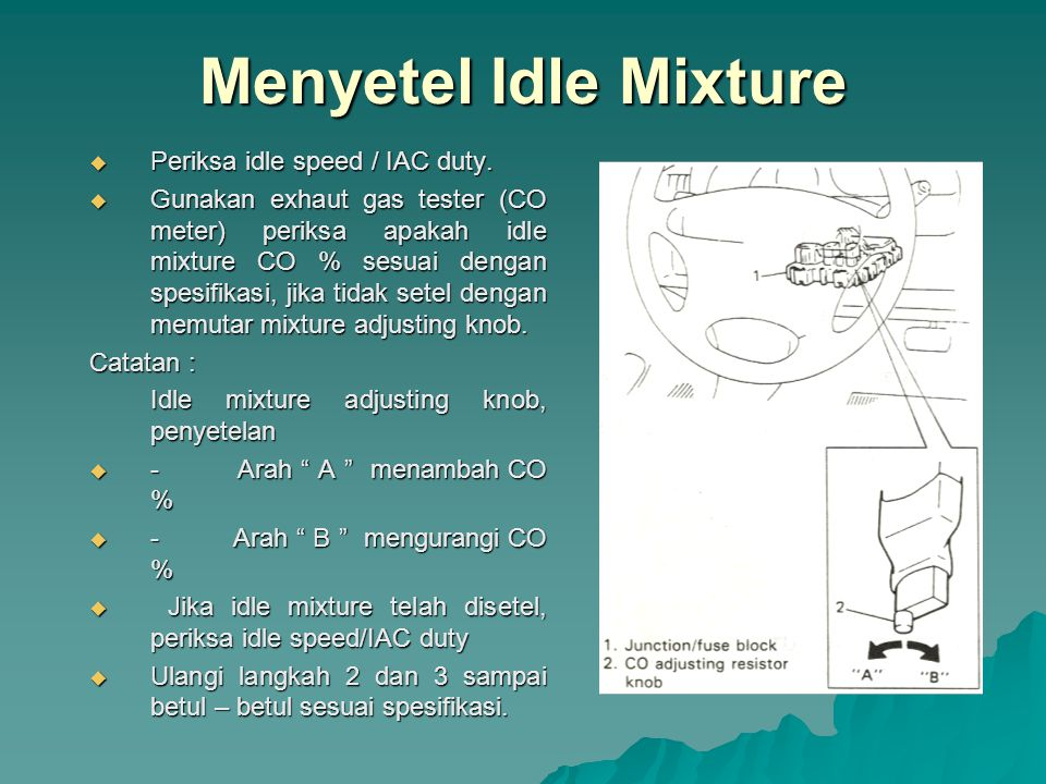 Menyetel Idle Mixture Periksa idle speed / IAC duty.
