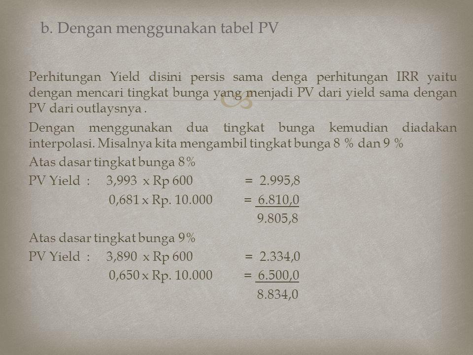 b. Dengan menggunakan tabel PV