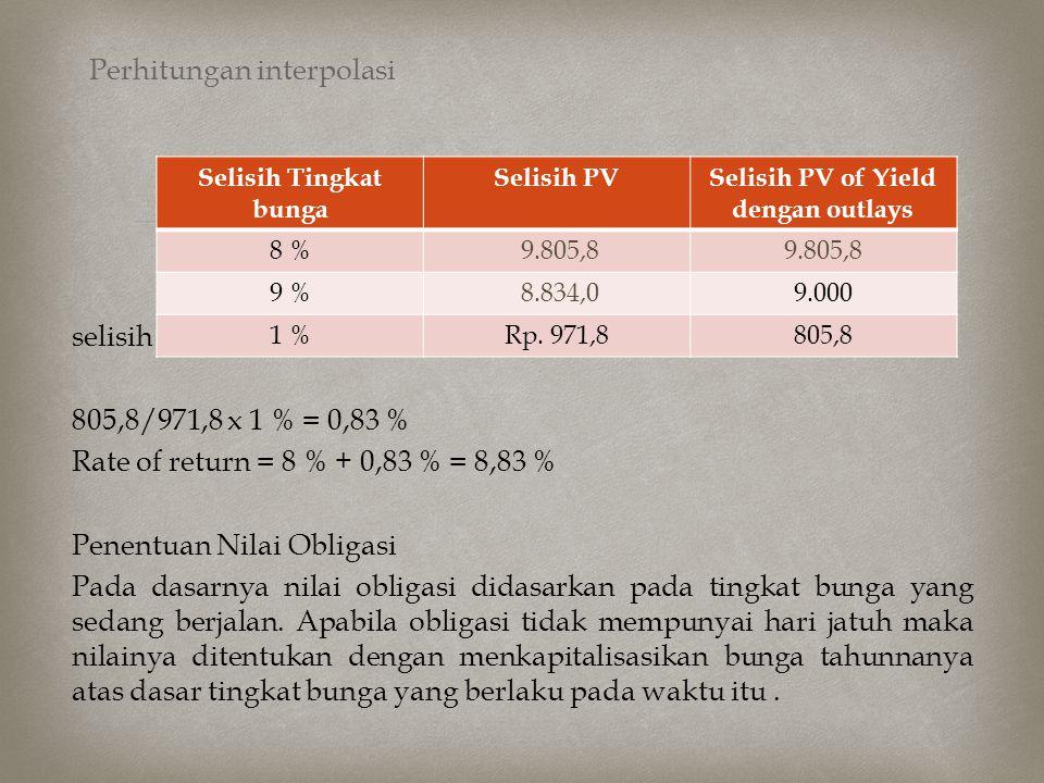 Perhitungan interpolasi