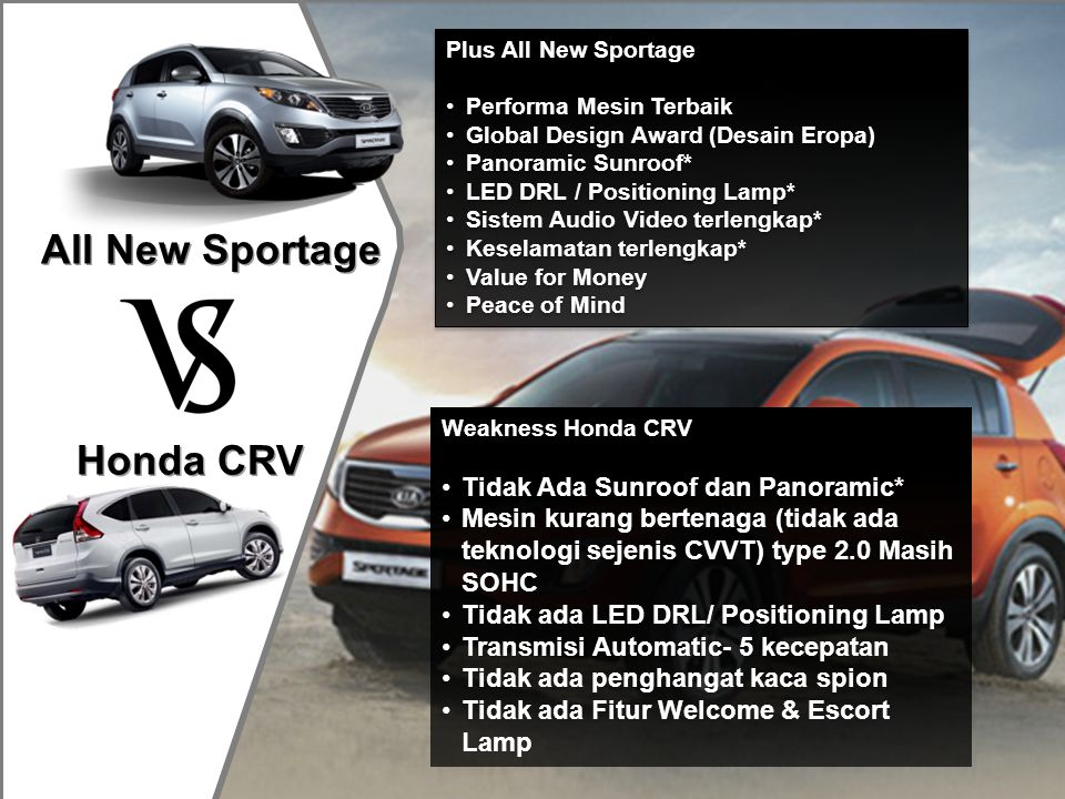 All New Sportage Honda CRV