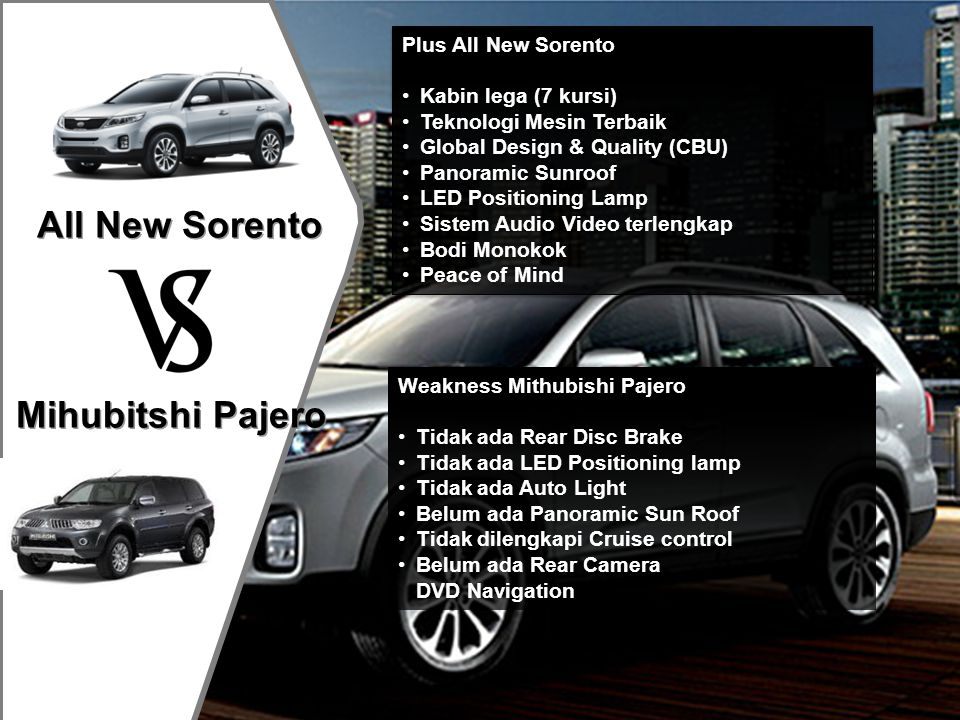 All New Sorento Mihubitshi Pajero