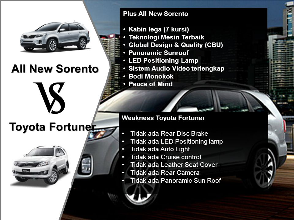 All New Sorento Toyota Fortuner
