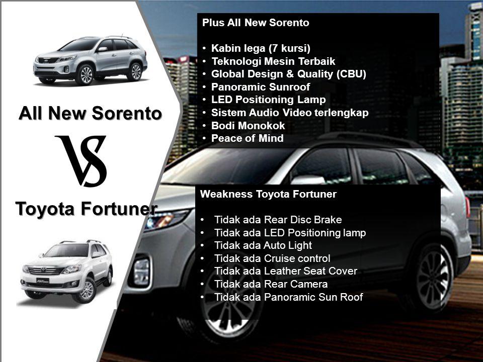 All New Sorento Toyota Fortuner