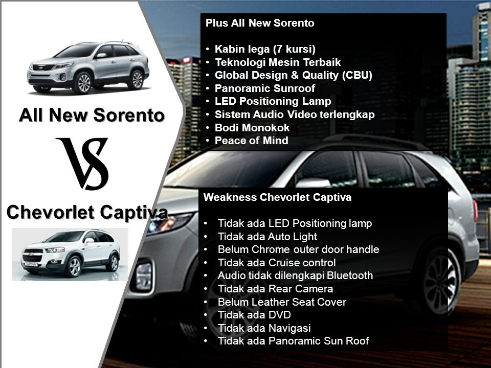 All New Sorento Chevorlet Captiva