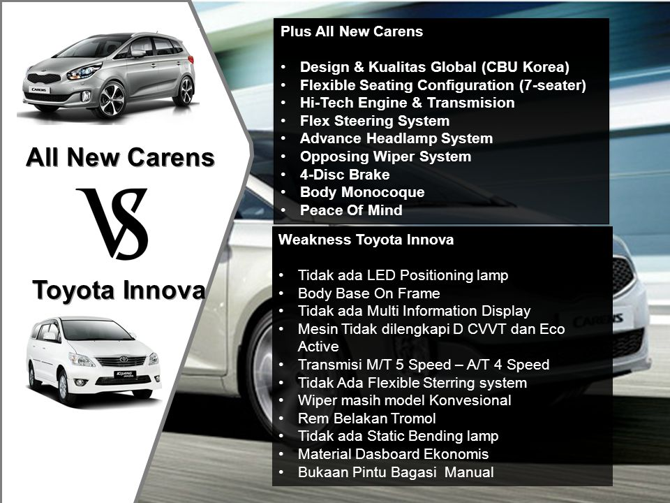 All New Carens Toyota Innova