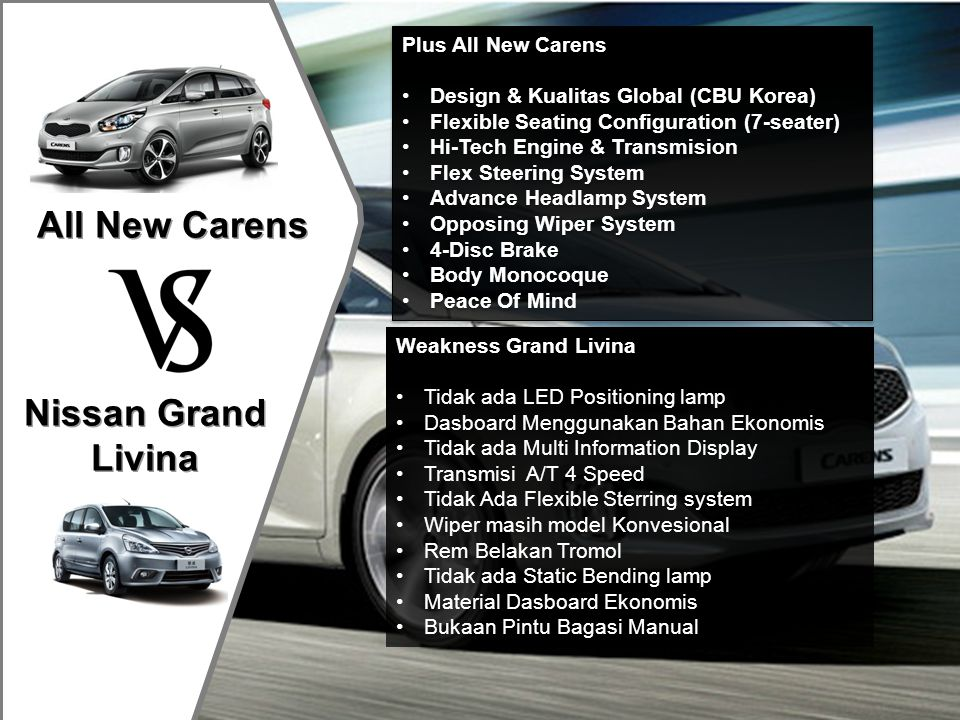 All New Carens Nissan Grand Livina