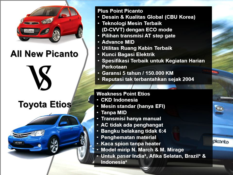 All New Picanto Toyota Etios