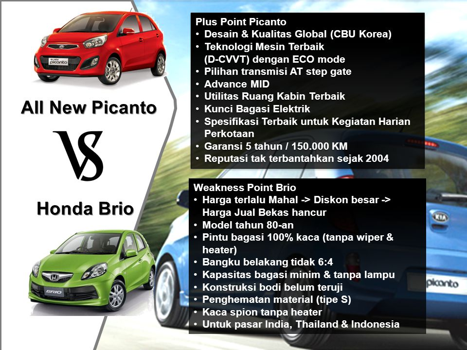 All New Picanto Honda Brio