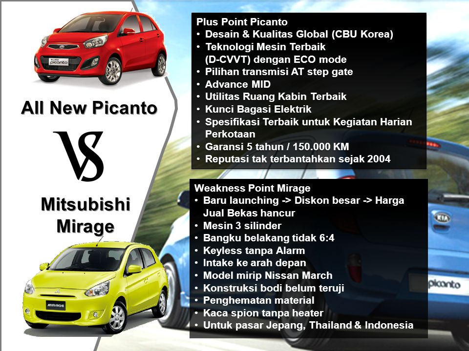 All New Picanto Mitsubishi Mirage