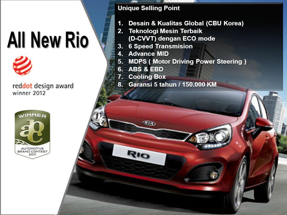 All New Rio Unique Selling Point Desain & Kualitas Global (CBU Korea)