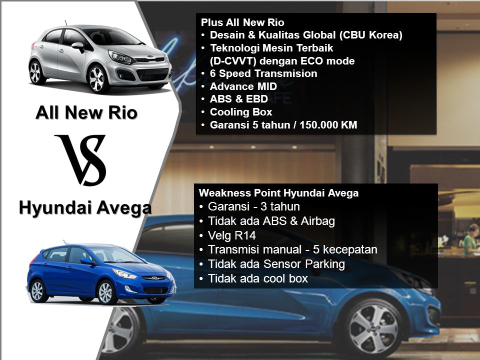 All New Rio Hyundai Avega