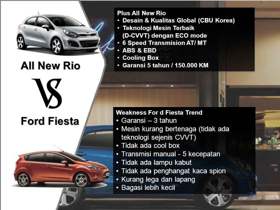All New Rio Ford Fiesta Garansi – 3 tahun