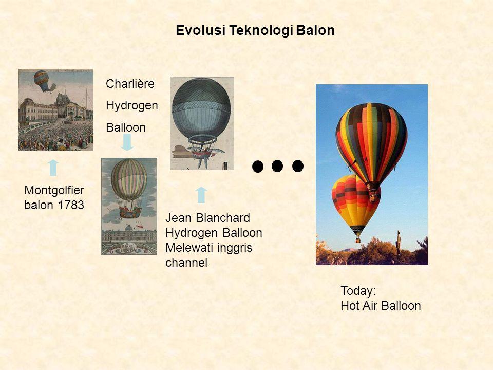 Evolusi Teknologi Balon